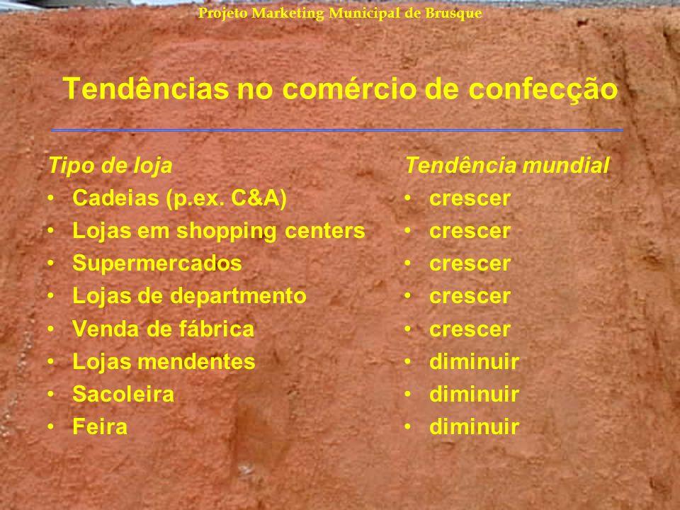 Projeto Marketing Municipal de Brusque Tendências no comércio de confecção Tipo de loja Cadeias (p.ex. C&A) Lojas em shopping centers Supermercados Lo