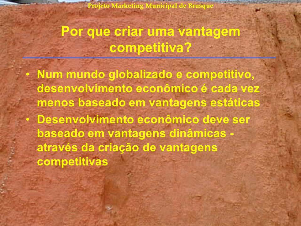 Projeto Marketing Municipal de Brusque Por que criar uma vantagem competitiva? Num mundo globalizado e competitivo, desenvolvimento econômico é cada v