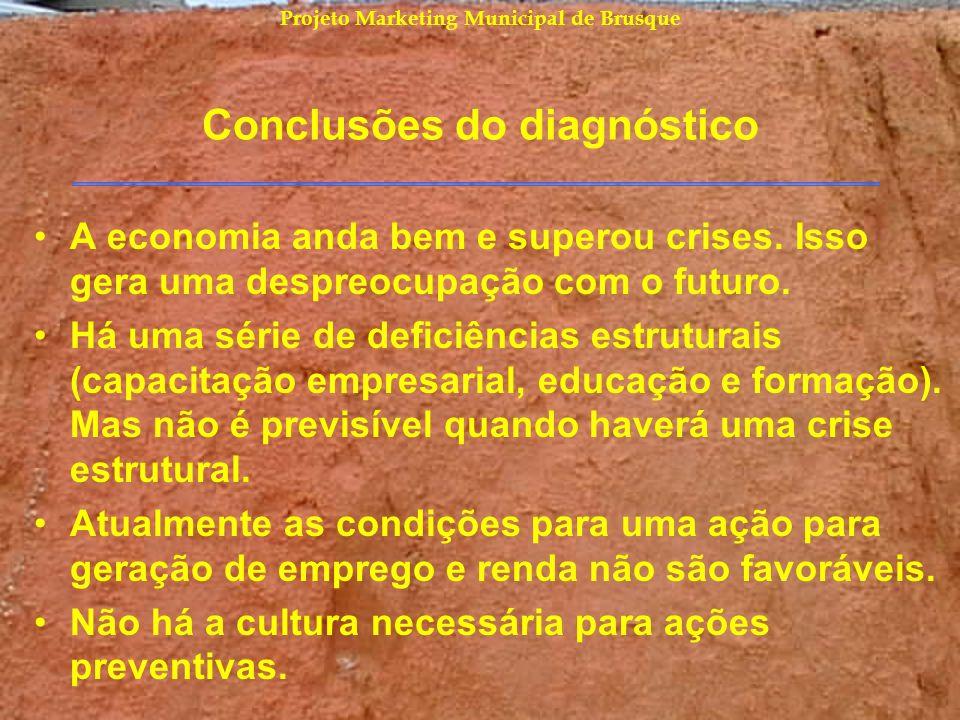 Projeto Marketing Municipal de Brusque Conclusões do diagnóstico A economia anda bem e superou crises. Isso gera uma despreocupação com o futuro. Há u
