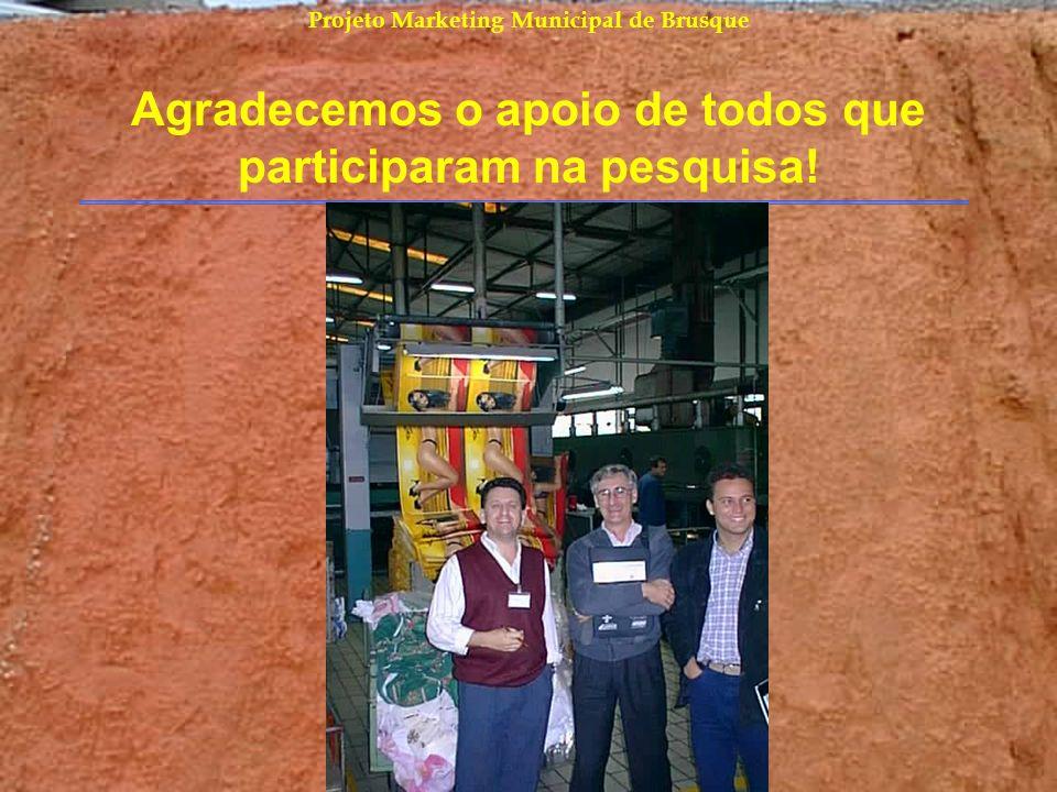 Projeto Marketing Municipal de Brusque Agradecemos o apoio de todos que participaram na pesquisa!