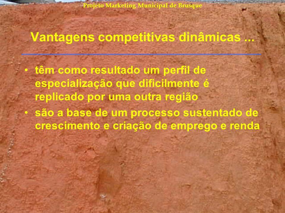 Projeto Marketing Municipal de Brusque Vantagens competitivas dinâmicas... têm como resultado um perfil de especialização que dificilmente é replicado