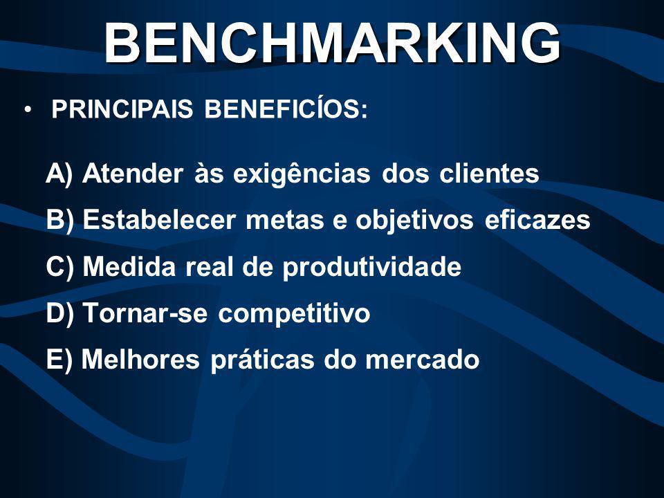 Benchmarking Interno: Ocorre dentro da própria organização (entre departamentos, sedes, grupos, etc). Vantagem: custos mais baixos e valorização pesso