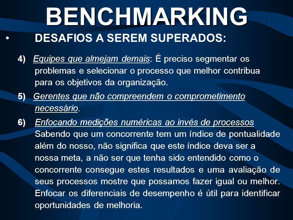 Para evitar erros ao utilizar o Benchmarking, é necessário entender bem o conceito. A seguir descrevemos dez falhas mais comuns que devem ser evitadas