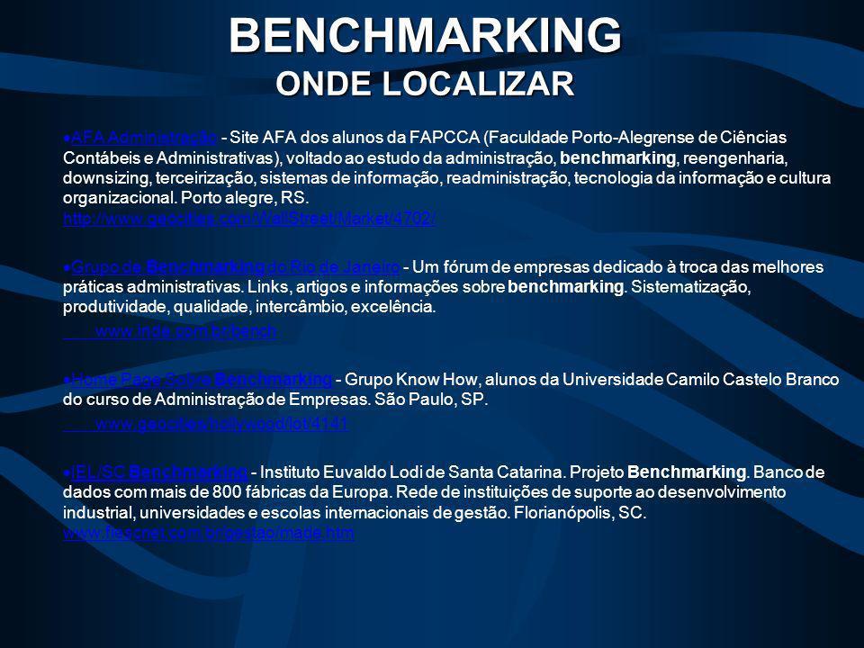 PROJETO BENCHMARKING MADE IN BRAZIL - FIESC Projeto iniciado pela Federação das Indústrias de Santa Catarina -FIESC, que através da metodologia desenv