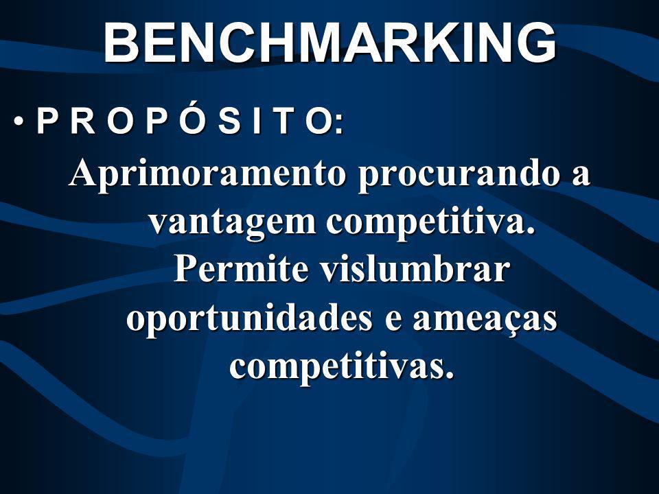 Benchmarking é... um processo contínuo uma investigação que fornece informações valiosas um processo de aprendizado com outros um trabalho intensivo,
