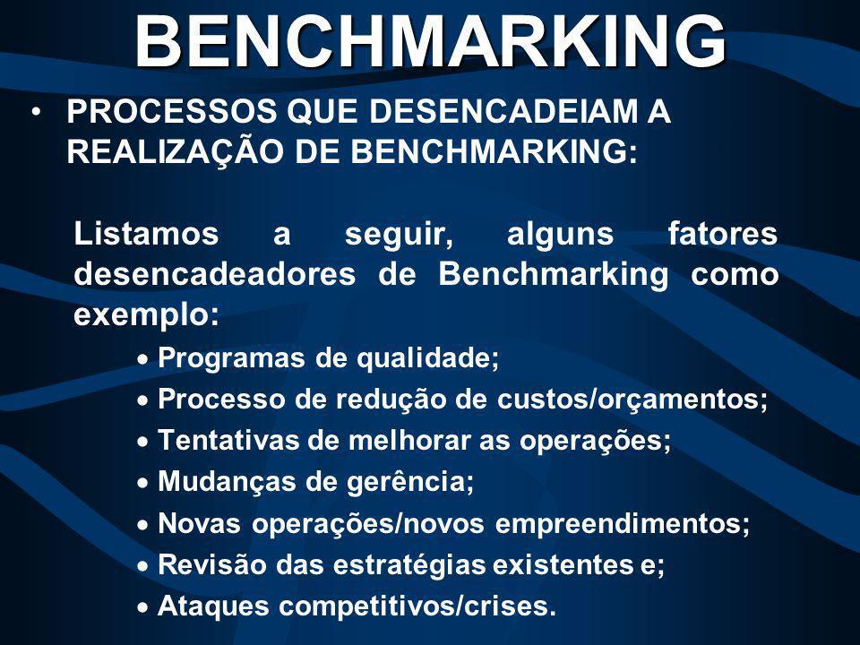 Listamos a seguir, alguns fatores desencadeadores de Benchmarking como exemplo: Programas de qualidade; Processo de redução de custos/orçamentos; Tentativas de melhorar as operações; Mudanças de gerência; Novas operações/novos empreendimentos; Revisão das estratégias existentes e; Ataques competitivos/crises.