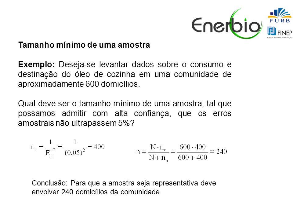 Tamanho mínimo de uma amostra Exemplo: Deseja-se levantar dados sobre o consumo e destinação do óleo de cozinha em uma comunidade de aproximadamente 6