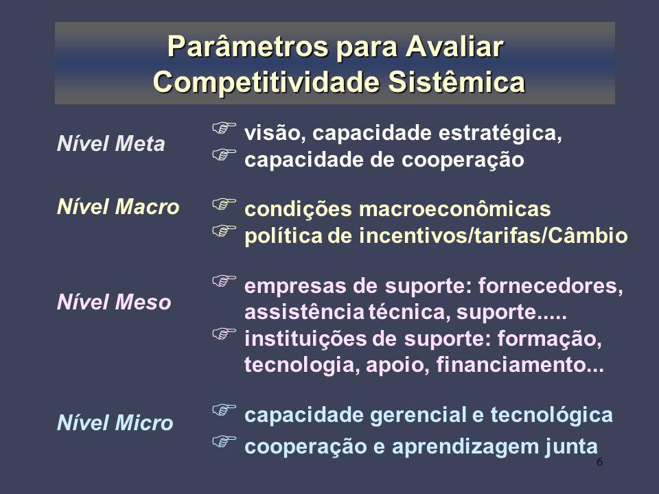 17 Diagnóstico do setor têxtil e de confecção: observações: nível micro Porquê não existe o modelo italiano de PMEs em rede.