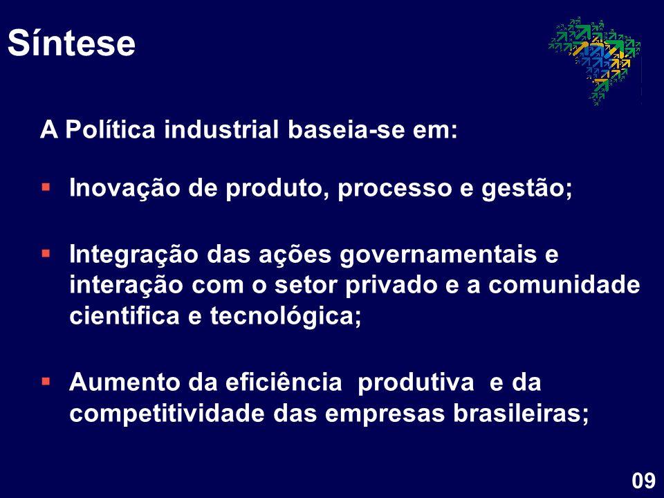 Síntese A Política industrial baseia-se em: Inovação de produto, processo e gestão; Integração das ações governamentais e interação com o setor privad