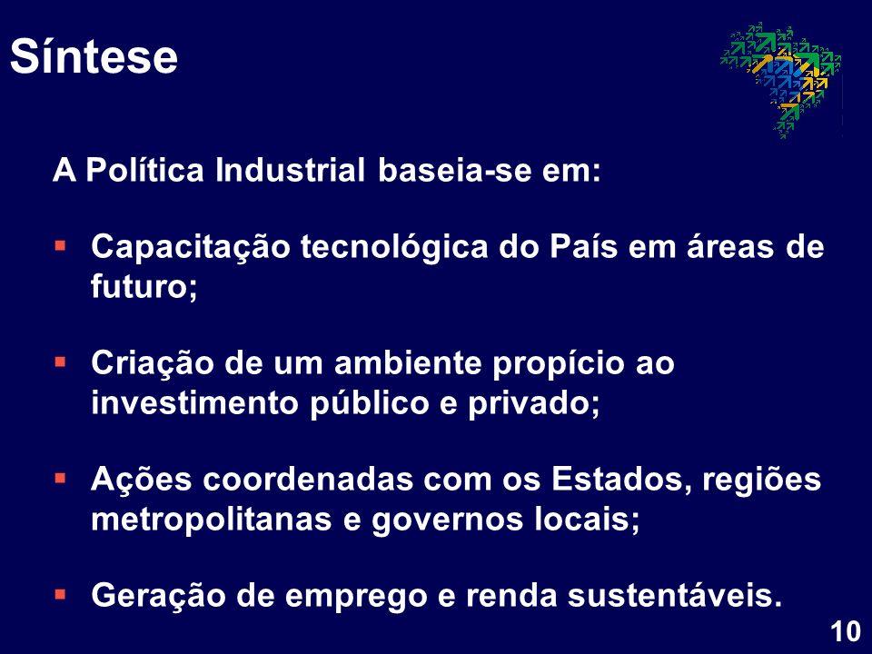 Síntese A Política Industrial baseia-se em: Capacitação tecnológica do País em áreas de futuro; Criação de um ambiente propício ao investimento públic