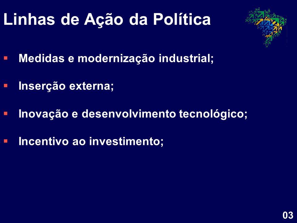 Medidas e modernização industrial; Inserção externa; Inovação e desenvolvimento tecnológico; Incentivo ao investimento; Linhas de Ação da Política 03