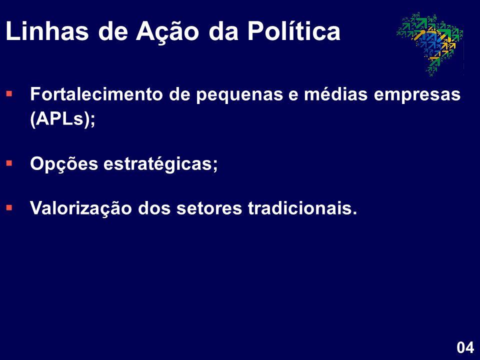 Fortalecimento de pequenas e médias empresas (APLs); Opções estratégicas; Valorização dos setores tradicionais. Linhas de Ação da Política 04