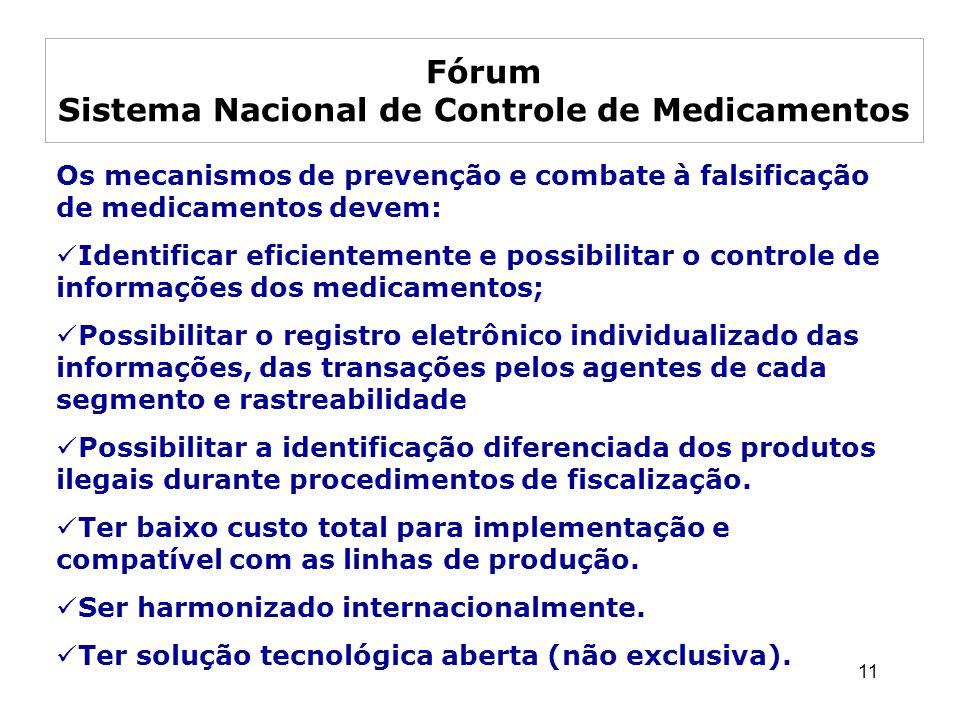 11 Os mecanismos de prevenção e combate à falsificação de medicamentos devem: Identificar eficientemente e possibilitar o controle de informações dos
