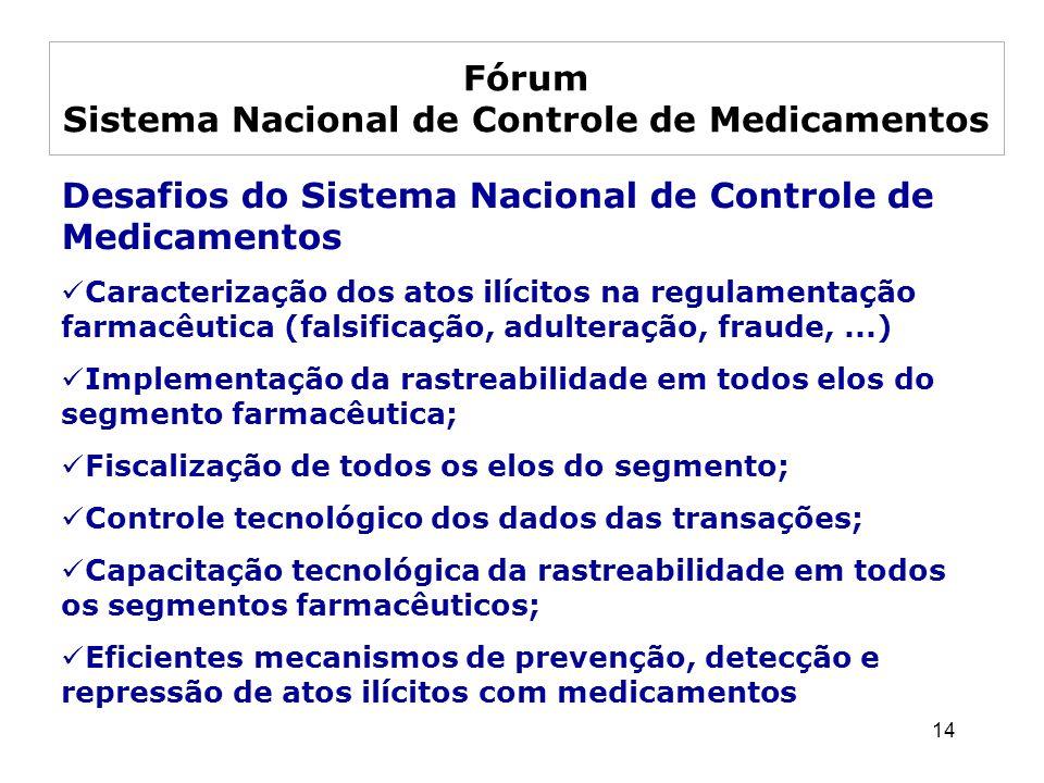 14 Desafios do Sistema Nacional de Controle de Medicamentos Caracterização dos atos ilícitos na regulamentação farmacêutica (falsificação, adulteração