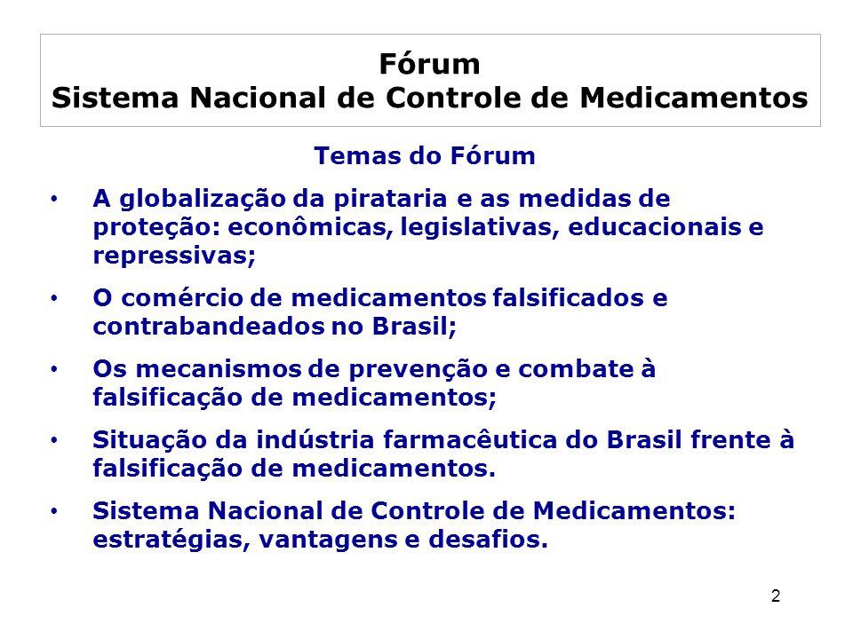 2 Temas do Fórum A globalização da pirataria e as medidas de proteção: econômicas, legislativas, educacionais e repressivas; O comércio de medicamento