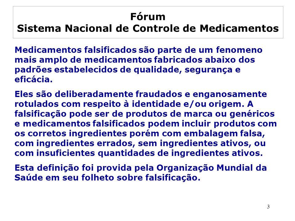 Fórum Sistema Nacional de Controle de Medicamentos Medicamentos falsificados são parte de um fenomeno mais amplo de medicamentos fabricados abaixo dos