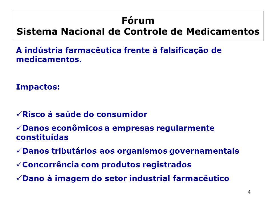 4 A indústria farmacêutica frente à falsificação de medicamentos. Impactos: Risco à saúde do consumidor Danos econômicos a empresas regularmente const