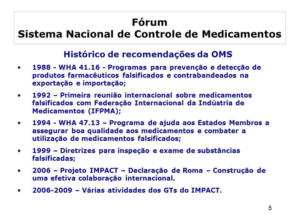 5 Histórico de recomendações da OMS 1988 - WHA 41.16 - Programas para prevenção e detecção de produtos farmacêuticos falsificados e contrabandeados na