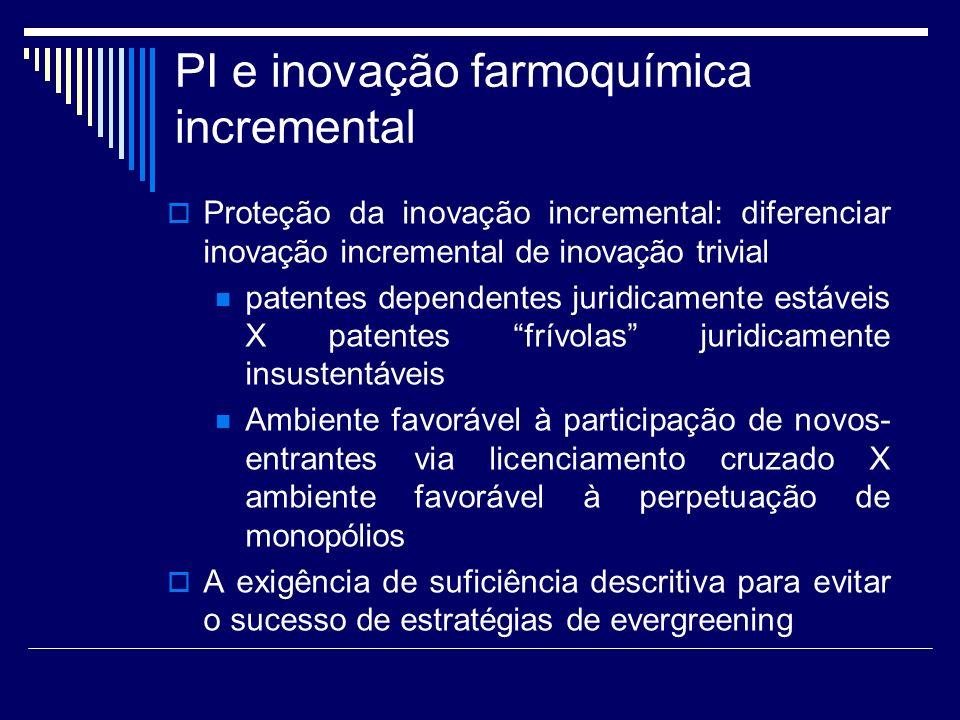 PI e inovação farmoquímica incremental Proteção da inovação incremental: diferenciar inovação incremental de inovação trivial patentes dependentes jur
