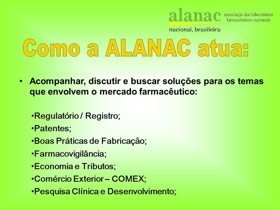 Regulatório / Registro; Patentes; Boas Práticas de Fabricação; Farmacovigilância; Economia e Tributos; Comércio Exterior – COMEX; Pesquisa Clínica e D