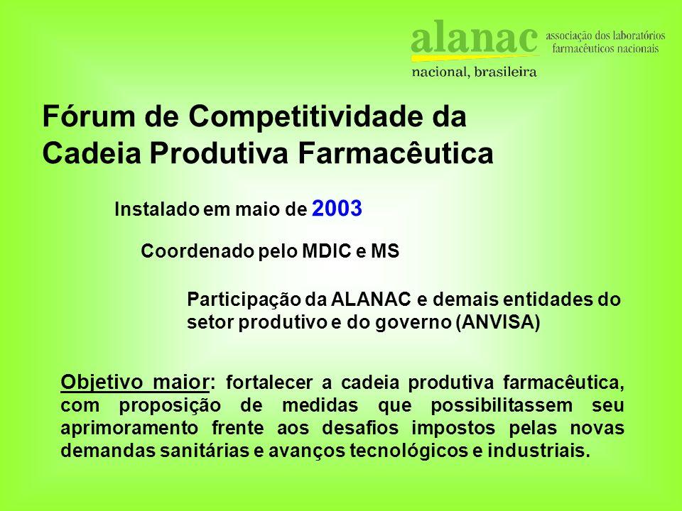 Fórum de Competitividade da Cadeia Produtiva Farmacêutica Instalado em maio de 2003 Objetivo maior: fortalecer a cadeia produtiva farmacêutica, com pr