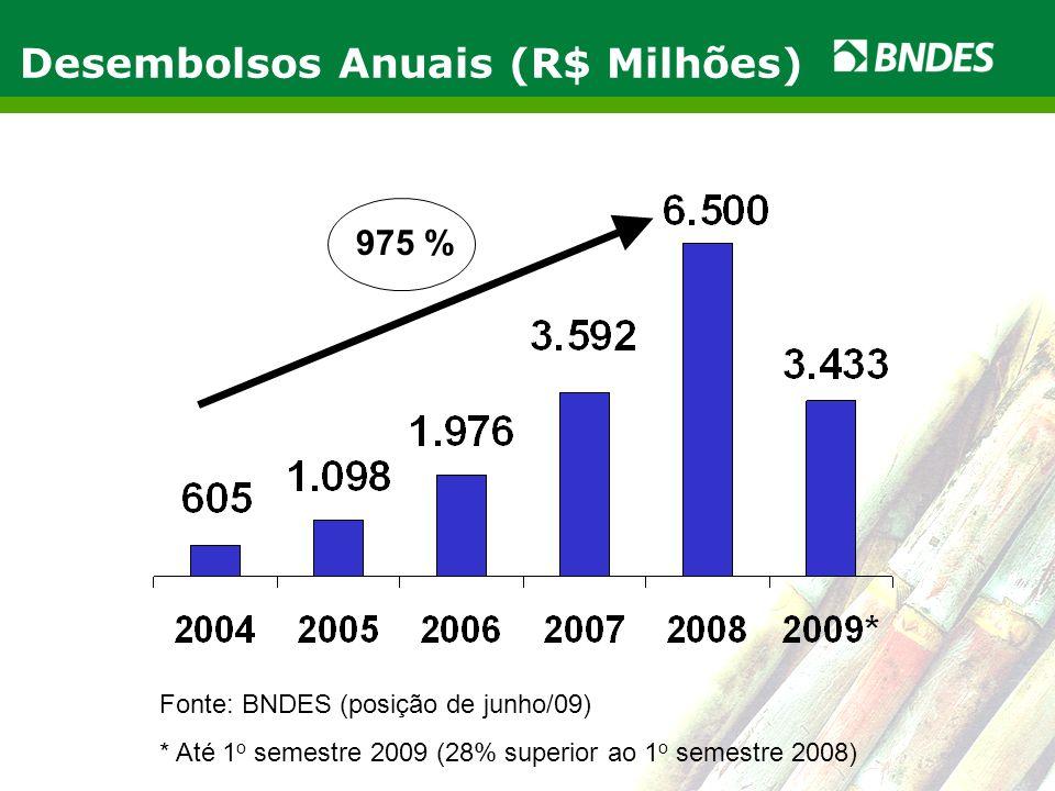 LIVRO VERDE DO ETANOL 12 LIVRO VERDE DO ETANOL Desembolsos Anuais (R$ Milhões) Fonte: BNDES (posição de junho/09) * Até 1 o semestre 2009 (28% superio
