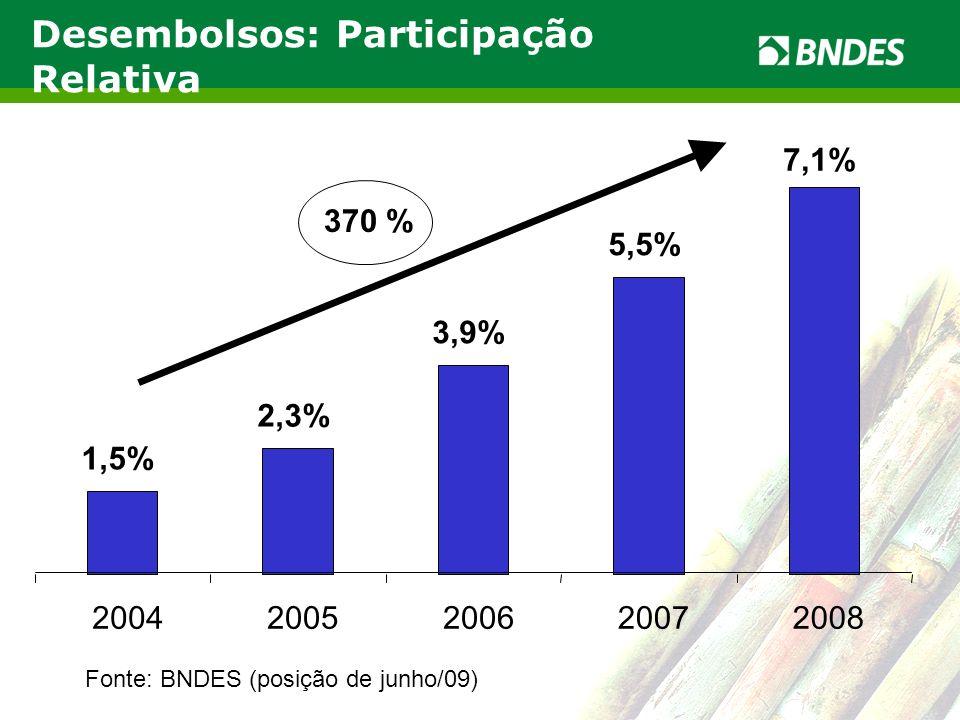 LIVRO VERDE DO ETANOL 14 LIVRO VERDE DO ETANOL 1,5% 2,3% 3,9% 5,5% 7,1% 20042005200620072008 Desembolsos: Participação Relativa Fonte: BNDES (posição