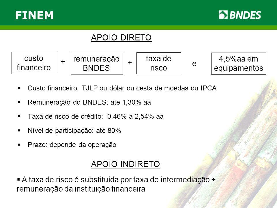 LIVRO VERDE DO ETANOL 7 custo financeiro remuneração BNDES taxa de risco + + 4,5%aa em equipamentos e APOIO DIRETO Custo financeiro: TJLP ou dólar ou