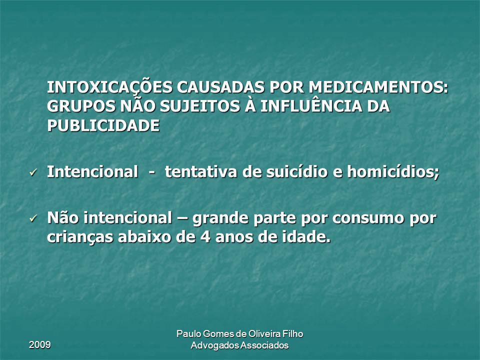 2009 Paulo Gomes de Oliveira Filho Advogados Associados INTOXICAÇÕES CAUSADAS POR MEDICAMENTOS: GRUPOS NÃO SUJEITOS À INFLUÊNCIA DA PUBLICIDADE Intenc