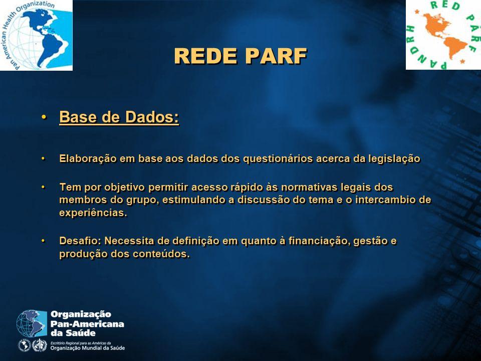 REDE PARF Base de Dados: Elaboração em base aos dados dos questionários acerca da legislação Tem por objetivo permitir acesso rápido às normativas leg