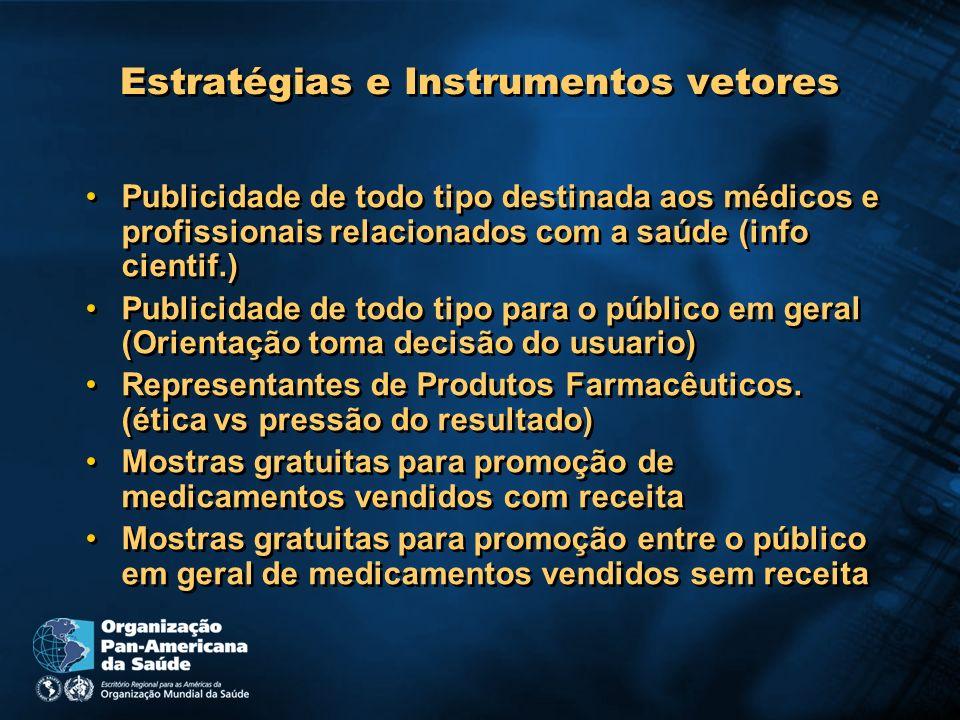 Estratégias e Instrumentos vetores Publicidade de todo tipo destinada aos médicos e profissionais relacionados com a saúde (info cientif.) Publicidade