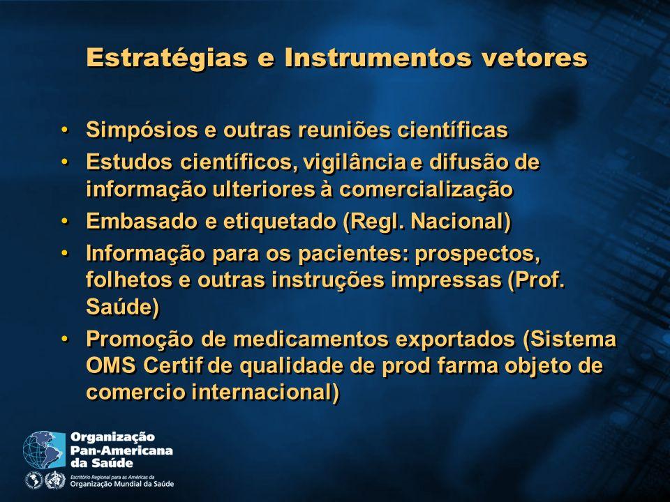 Estratégias e Instrumentos vetores Simpósios e outras reuniões científicas Estudos científicos, vigilância e difusão de informação ulteriores à comerc