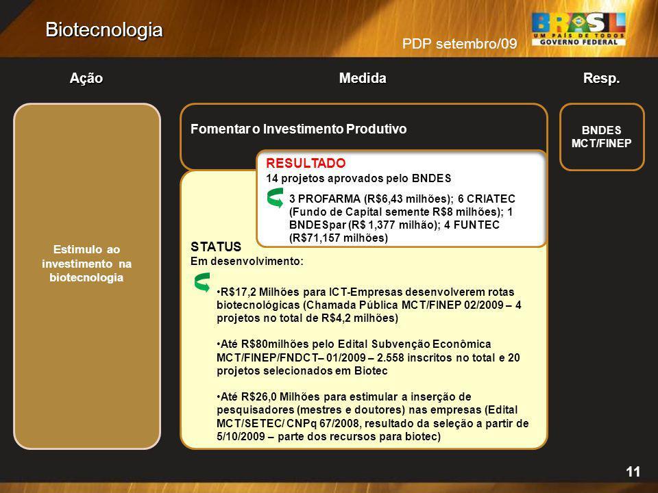 PDP setembro/09 AçãoMedidaResp. Biotecnologia 11 STATUS Em desenvolvimento: Estimulo ao investimento na biotecnologia Fomentar o Investimento Produtiv