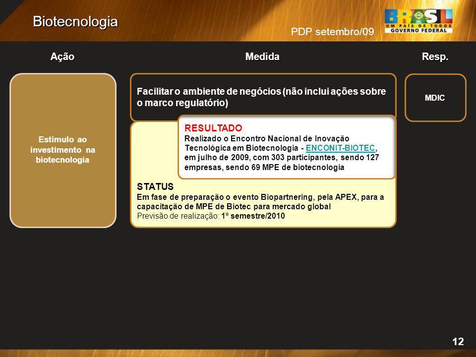 PDP setembro/09 AçãoMedidaResp. Biotecnologia 12 Facilitar o ambiente de negócios (não inclui ações sobre o marco regulatório) STATUS Em fase de prepa