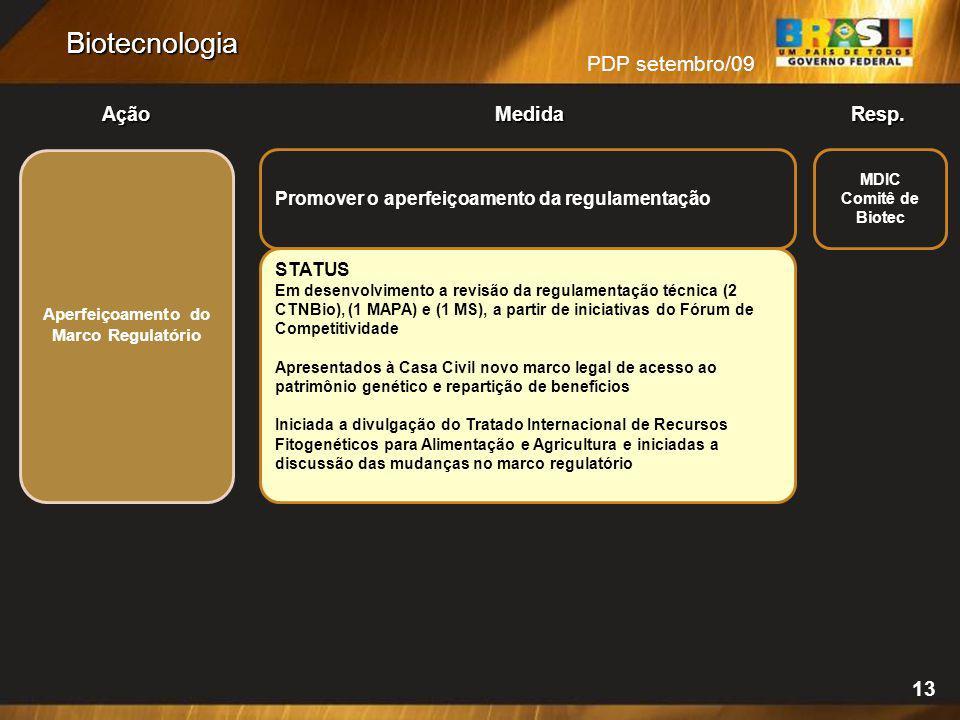 PDP setembro/09 AçãoMedidaResp. Biotecnologia 13 STATUS Em desenvolvimento a revisão da regulamentação técnica (2 CTNBio), (1 MAPA) e (1 MS), a partir