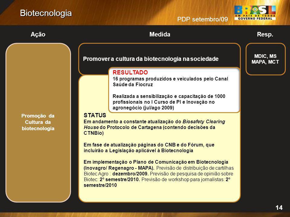 PDP setembro/09 AçãoMedidaResp. Biotecnologia 14 STATUS Em andamento a constante atualização do Biosafety Clearing House do Protocolo de Cartagena (co