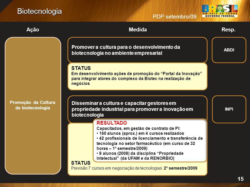 PDP setembro/09 AçãoMedidaResp. Biotecnologia 15 Promoção da Cultura da biotecnologia STATUS Em desenvolvimento ações de promoção do Portal da Inovaçã