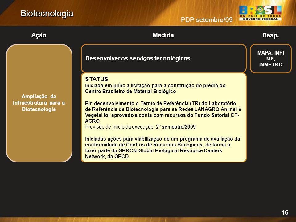 PDP setembro/09 AçãoMedidaResp. Biotecnologia 16 STATUS Iniciada em julho a licitação para a construção do prédio do Centro Brasileiro de Material Bio