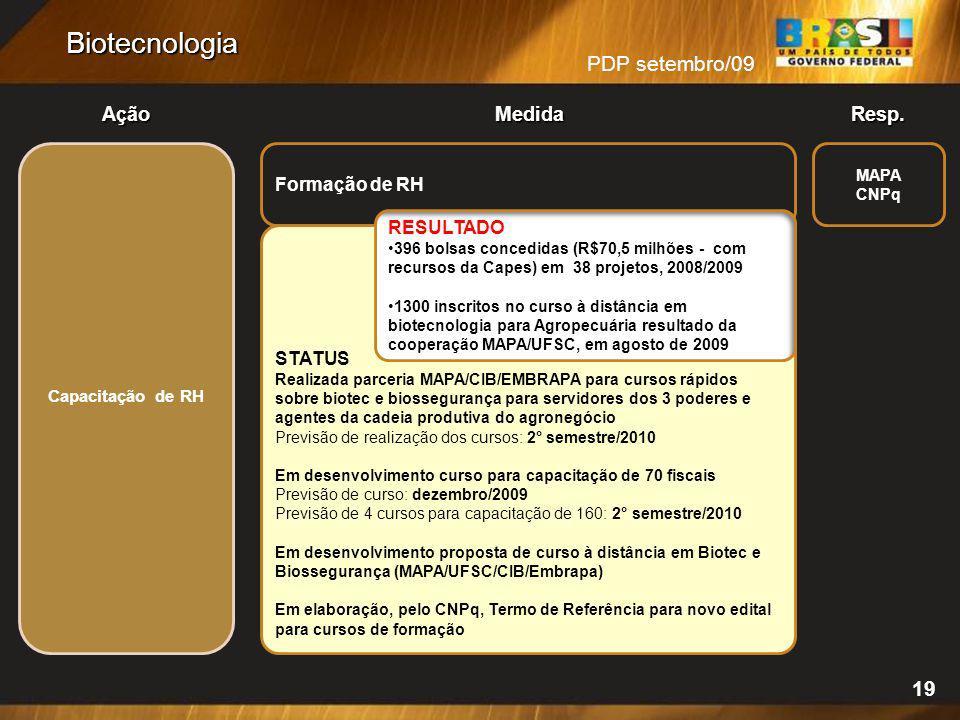 PDP setembro/09 AçãoMedidaResp. Biotecnologia 19 STATUS Realizada parceria MAPA/CIB/EMBRAPA para cursos rápidos sobre biotec e biossegurança para serv