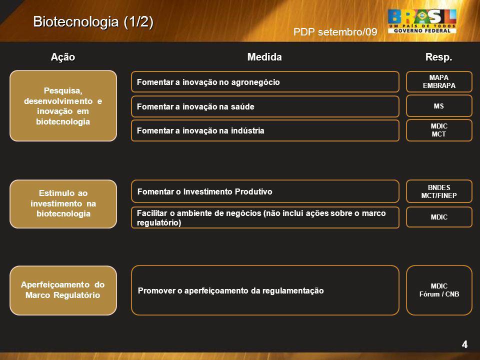 PDP setembro/09 AçãoMedidaResp. Biotecnologia 4 Pesquisa, desenvolvimento e inovação em biotecnologia MAPA EMBRAPA MS Fomentar a inovação no agronegóc