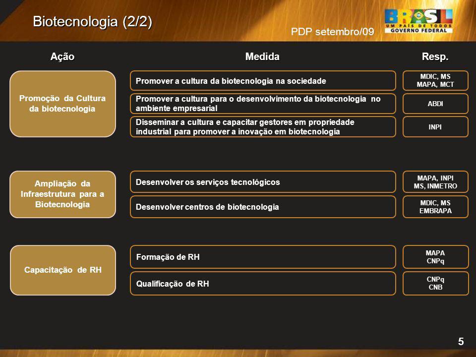 PDP setembro/09 AçãoMedidaResp. Biotecnologia 5 Promover a cultura da biotecnologia na sociedade Promoção da Cultura da biotecnologia MDIC, MS MAPA, M