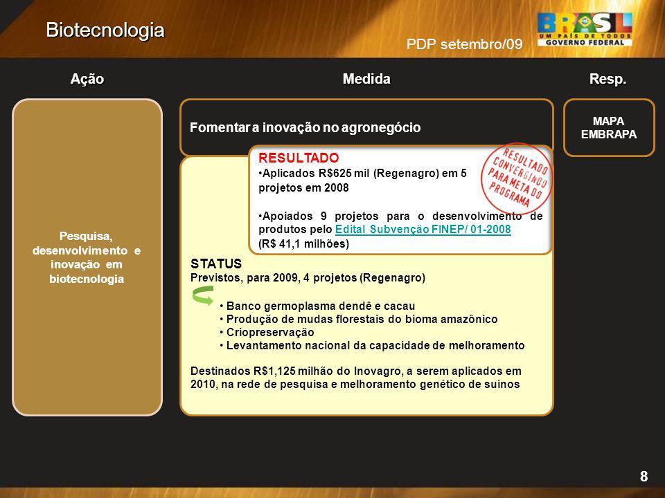 PDP setembro/09 AçãoMedidaResp. Biotecnologia 8 STATUS Previstos, para 2009, 4 projetos (Regenagro) Destinados R$1,125 milhão do Inovagro, a serem apl