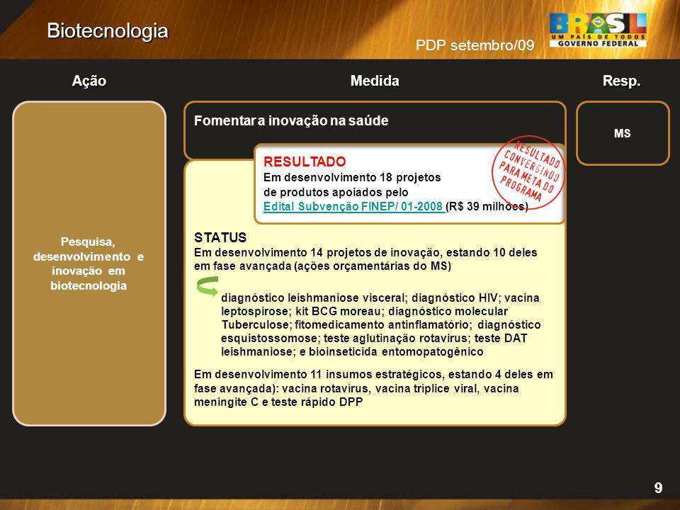 PDP setembro/09 AçãoMedidaResp. Biotecnologia 9 Pesquisa, desenvolvimento e inovação em biotecnologia STATUS Em desenvolvimento 14 projetos de inovaçã