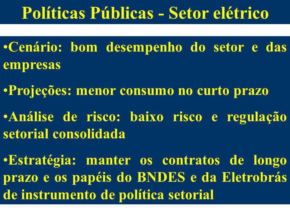 Políticas Públicas - Setor elétrico Cenário: bom desempenho do setor e das empresas Projeções: menor consumo no curto prazo Análise de risco: baixo ri