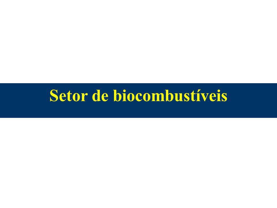 Setor de biocombustíveis