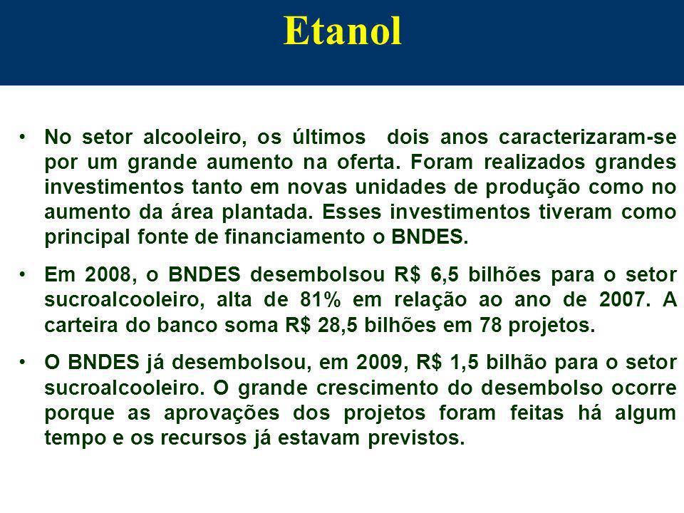 Etanol No setor alcooleiro, os últimos dois anos caracterizaram-se por um grande aumento na oferta. Foram realizados grandes investimentos tanto em no