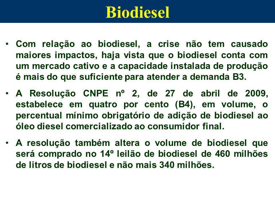 Biodiesel Com relação ao biodiesel, a crise não tem causado maiores impactos, haja vista que o biodiesel conta com um mercado cativo e a capacidade in