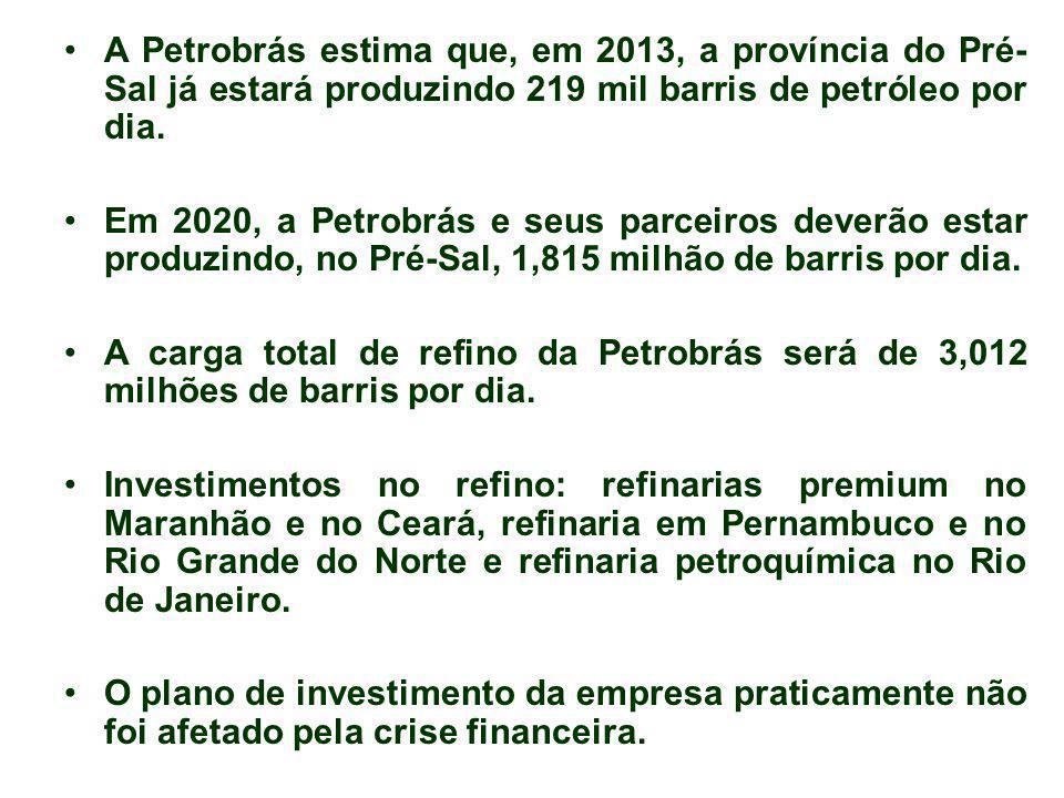 A Petrobrás estima que, em 2013, a província do Pré- Sal já estará produzindo 219 mil barris de petróleo por dia. Em 2020, a Petrobrás e seus parceiro
