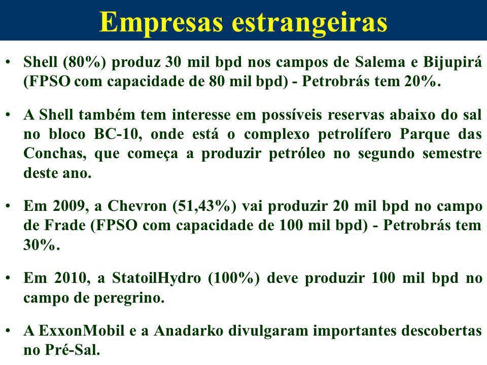 Shell (80%) produz 30 mil bpd nos campos de Salema e Bijupirá (FPSO com capacidade de 80 mil bpd) - Petrobrás tem 20%. A Shell também tem interesse em