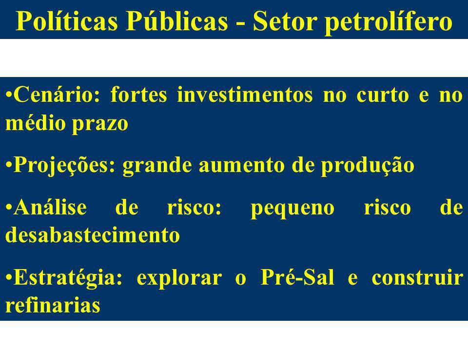 Políticas Públicas - Setor petrolífero Cenário: fortes investimentos no curto e no médio prazo Projeções: grande aumento de produção Análise de risco: pequeno risco de desabastecimento Estratégia: explorar o Pré-Sal e construir refinarias